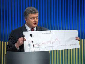 Фото с сайта president.gov.ua