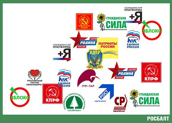 Кто попадет в Госдуму VII созыва?