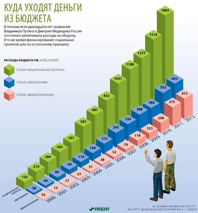 http://www.rosbalt.ru/business/2013/09/12/1174780.html