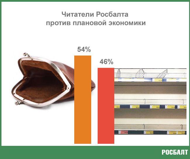 Иллюстрация ИА «Росбалт»