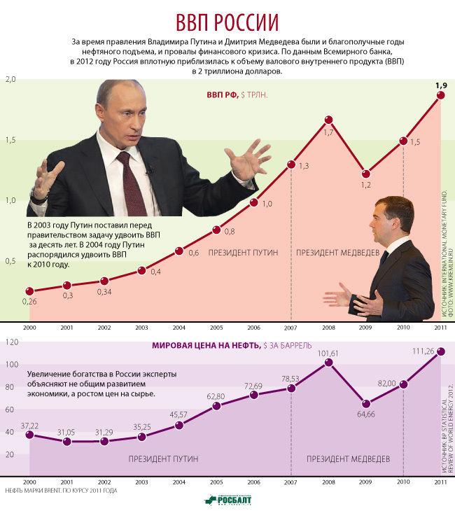 """""""Washington Post"""": Путин не оставит попыток превратить Украину в проблемного партнера для ЕС - Цензор.НЕТ 7257"""