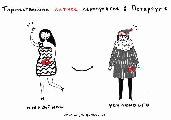 Рисунок Софии Коловской