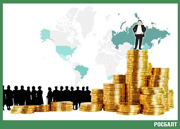 Как распределяется богатство в разных странах