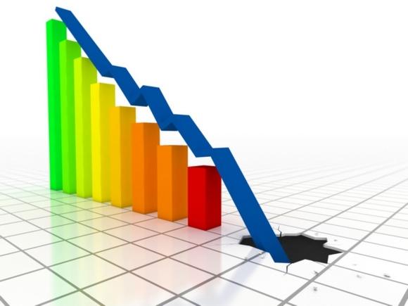 Понад  20% підприємств Прикарпаття завершили 2017 рік зі збитками