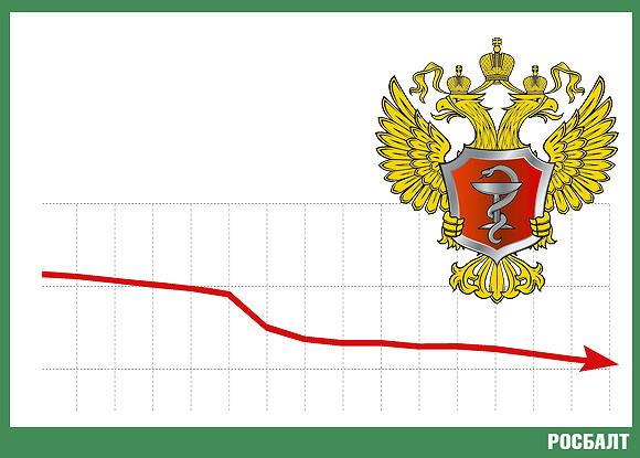 Как «оптимизируют» здравоохранение в России