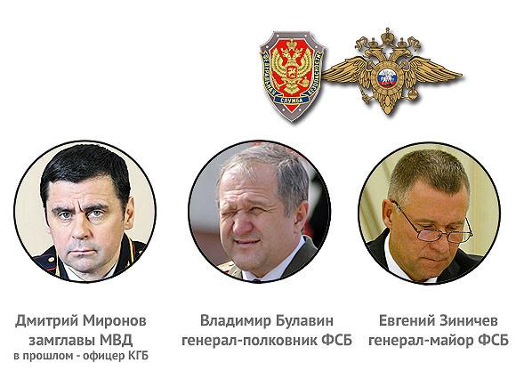 Новая кадровая политика Кремля