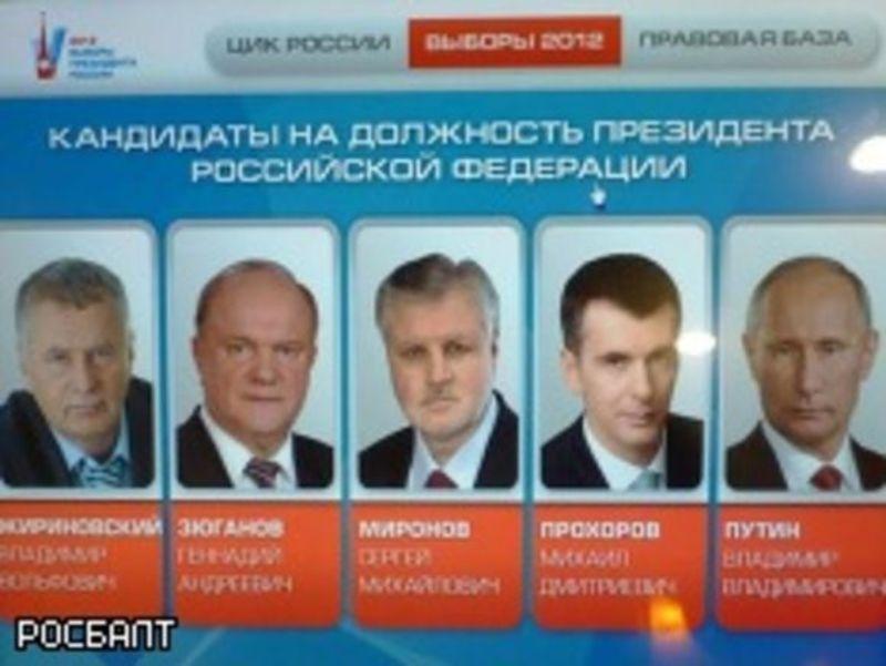 Итоги выборов Президента России 4 марта 2012 года
