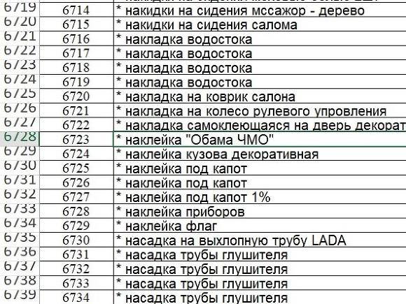 Скрин с сайта zakupki.gov.ru