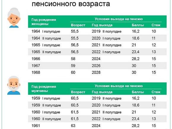 Фото с сайта pfrf.ru
