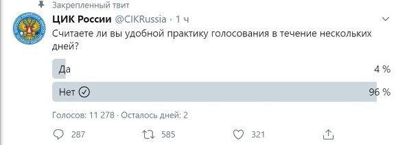 Скриншот с Twitter ЦИК РФ