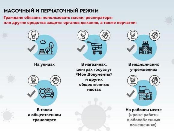 Фото с сайта sobyanin.ru