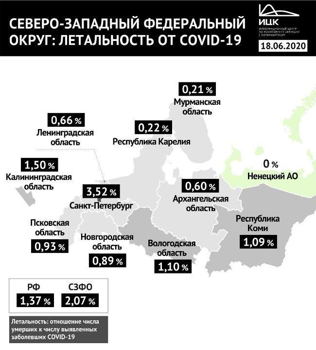 Инфографику предоставил Информационный центр по мониторингу ситуации с коронавирусом