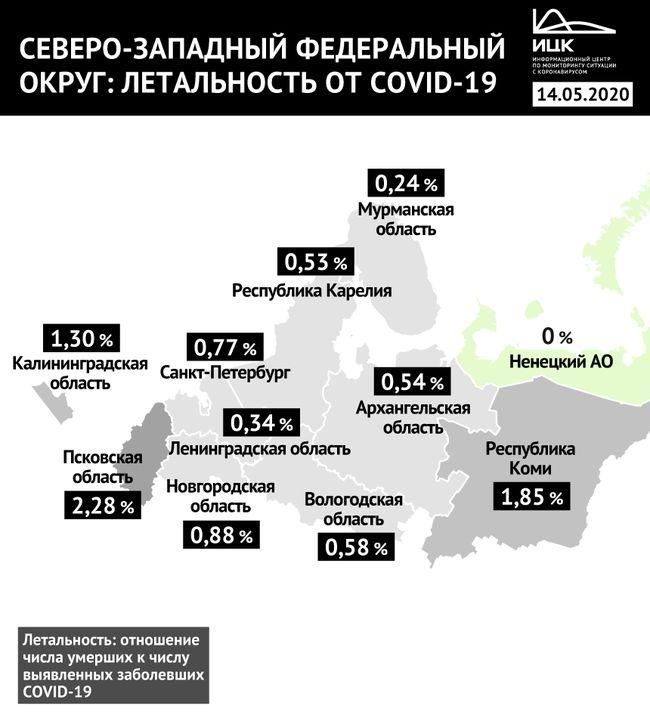 Инфографика предоставлена информационным центр по мониторингу ситуации с коронавирусом