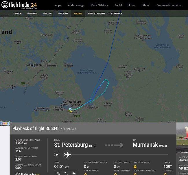 Скриншот сайта Flightradar